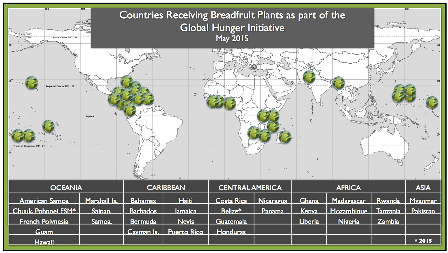 Countries Receiving Breadfruit As Part Of The Global Hunger Intiative