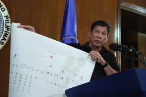President Duterte shows a copy of a diagram showing the connection of high level drug syndicates operating in the country during a press conference at Malacañang on July 7, 2016. Image taken under a creative commons license from Flickr.
